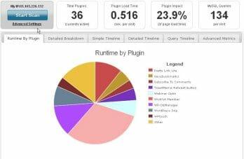 WordPress plugin performance