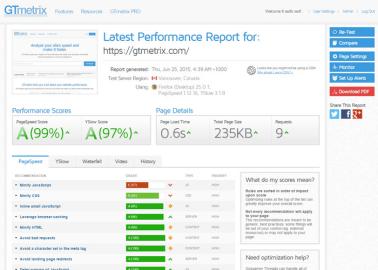 WordPress site fast results