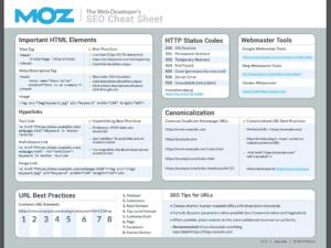 Essential Web Design PDFs / Cheatsheets – Design Right