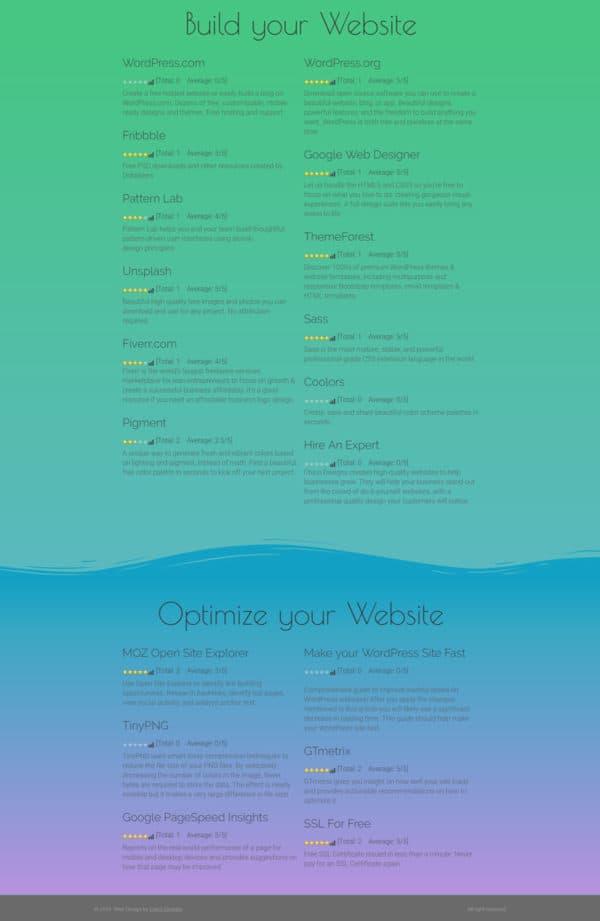 Website-design.io
